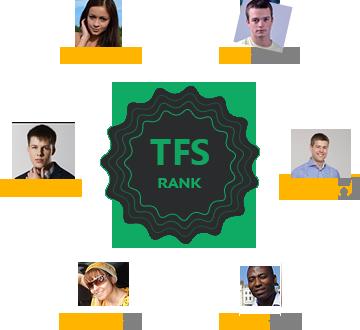 TFS Rank